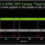 NVIDIA G-Sync: cos'è e come funziona